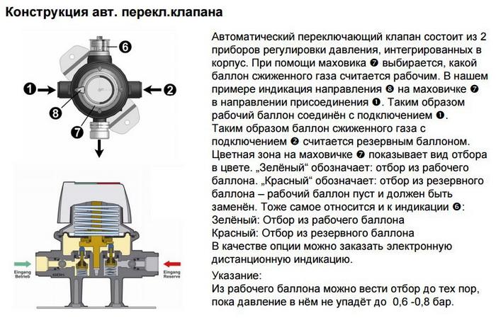 принцип работы автоматического переключателя