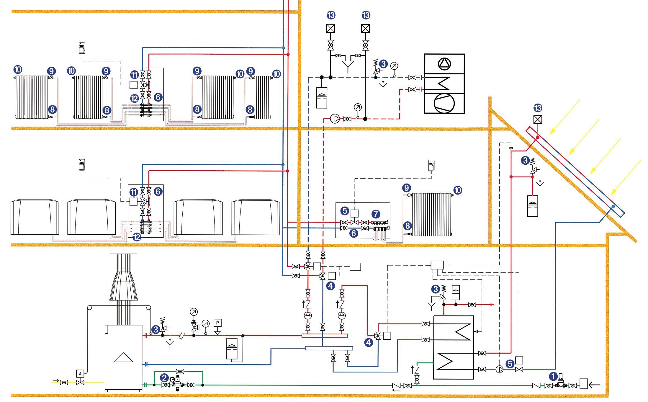 Схема и вариант подключения отопления в частном доме